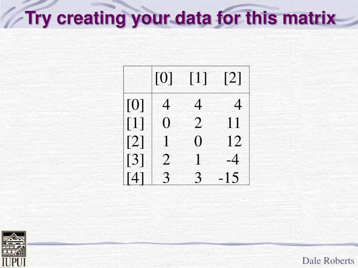 Try creating your data for this matrix
