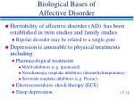 biological bases of affective disorder
