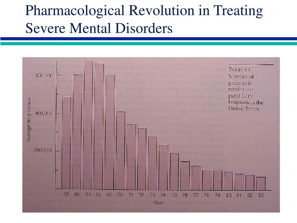 Pharmacological Revolution in Treating Severe Mental Disorders