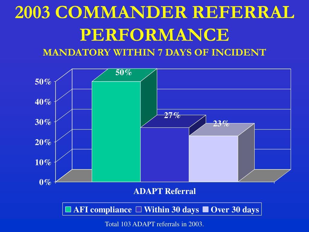 2003 COMMANDER REFERRAL PERFORMANCE