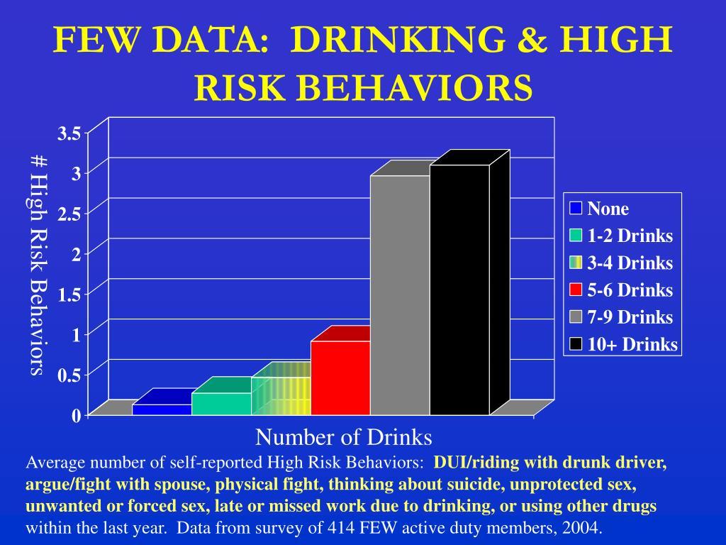 FEW DATA:  DRINKING & HIGH RISK BEHAVIORS