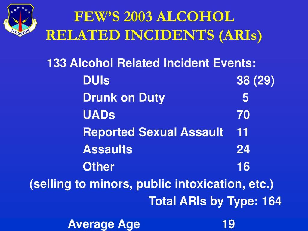 FEW'S 2003 ALCOHOL