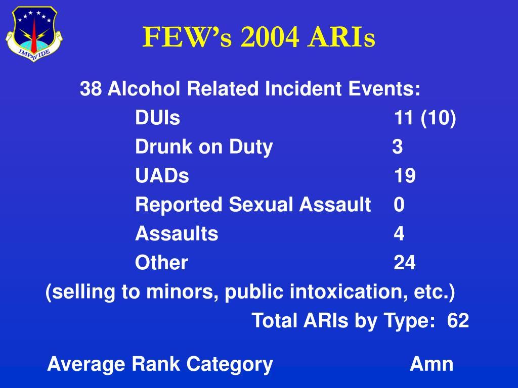 FEW's 2004 ARIs