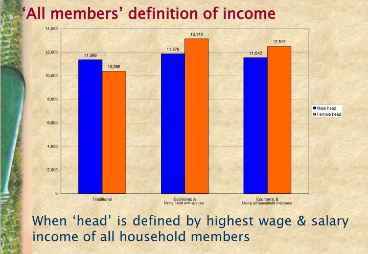 'All members' definition of income