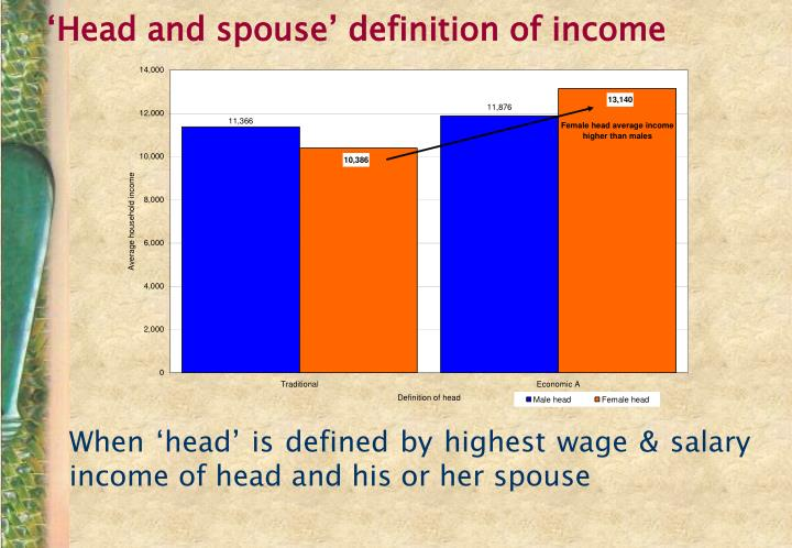 'Head and spouse' definition of income