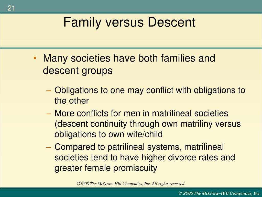 PPT - Families, Kinship, and Descent PowerPoint Presentation