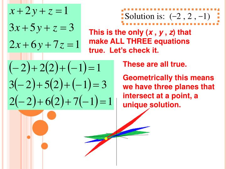 Solution is:  (
