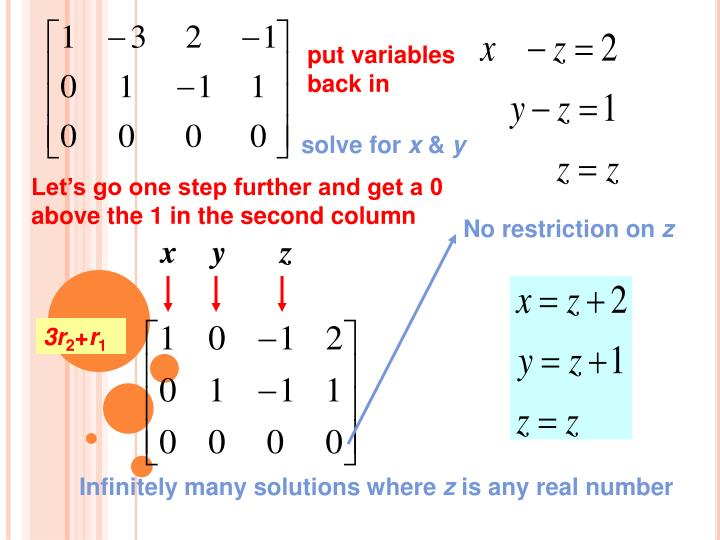 put variables back in