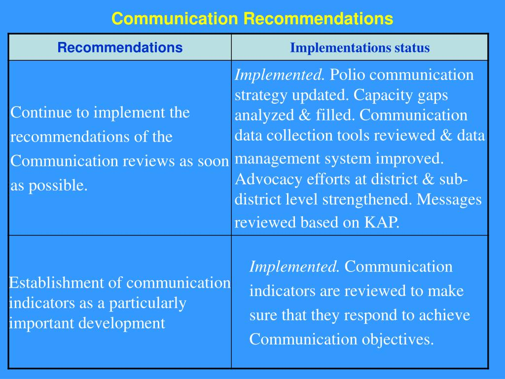 Communication Recommendations