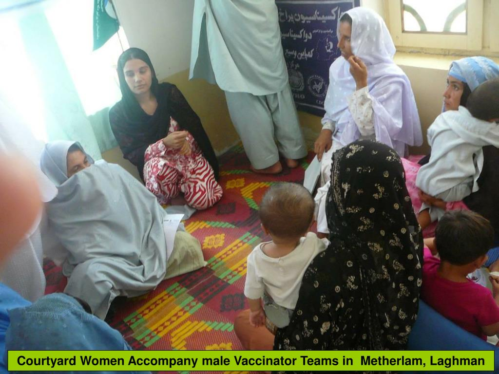 Courtyard Women Accompany male Vaccinator Teams in  Metherlam, Laghman