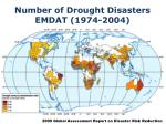 number of drought disasters emdat 1974 2004