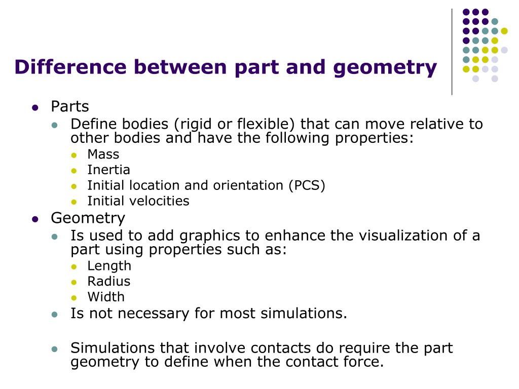 Difference between part and geometry
