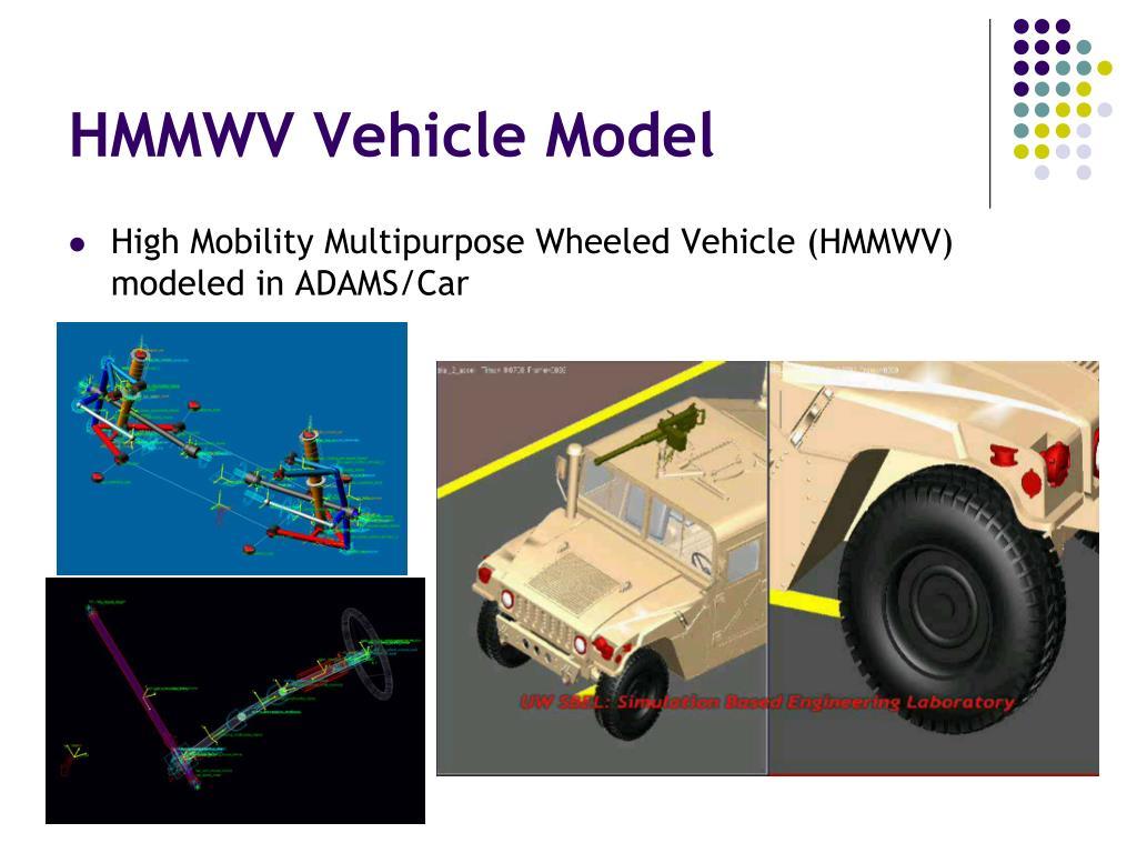 HMMWV Vehicle Model
