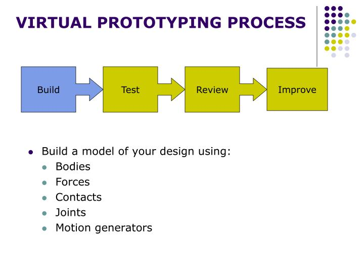 Virtual prototyping process