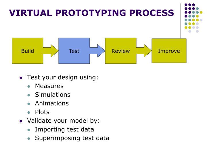 Virtual prototyping process3