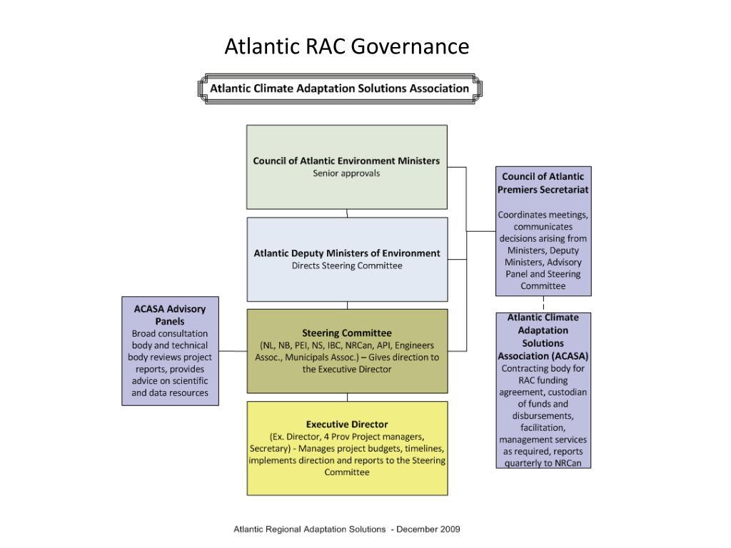 Atlantic RAC Governance