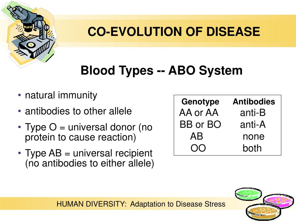 CO-EVOLUTION OF DISEASE