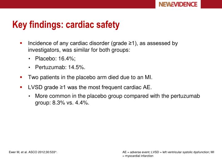 Key findings: cardiac safety