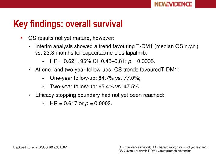 Key findings: overall survival