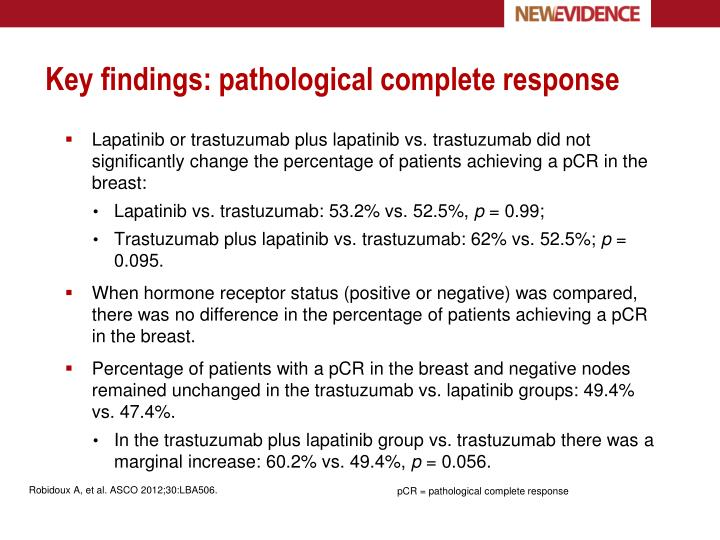 Key findings: pathological complete response