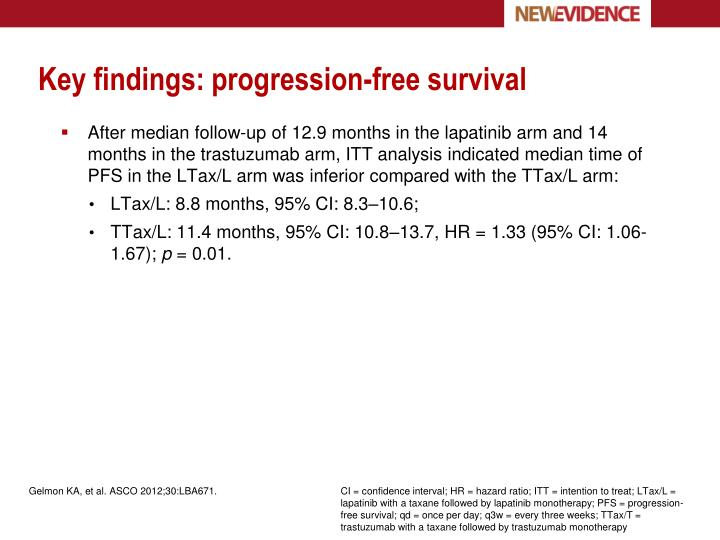 Key findings: progression-free survival