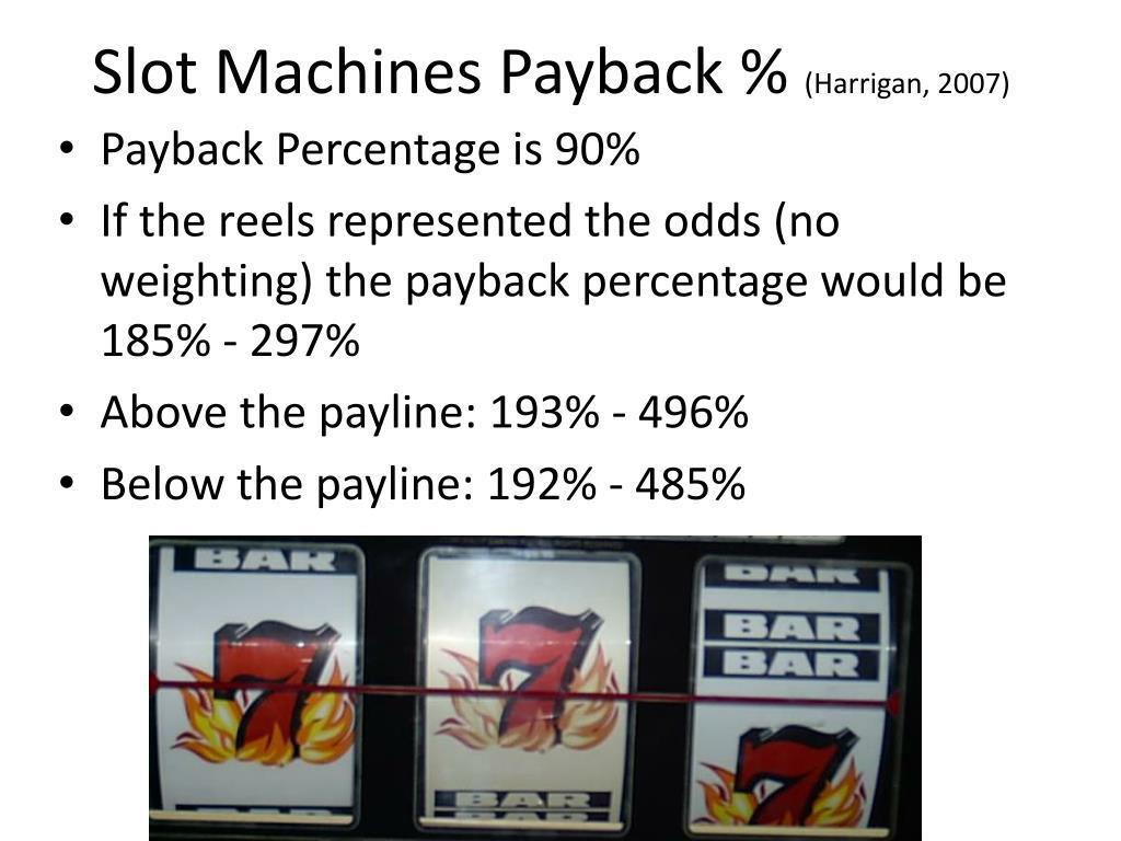 Slot Machines Payback %