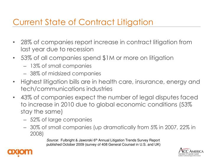 Current State of Contract Litigation
