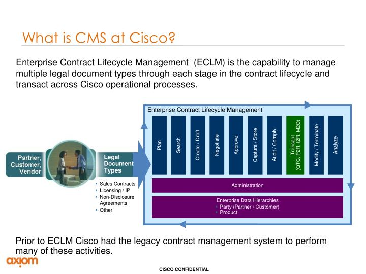 Enterprise Contract Lifecycle Management