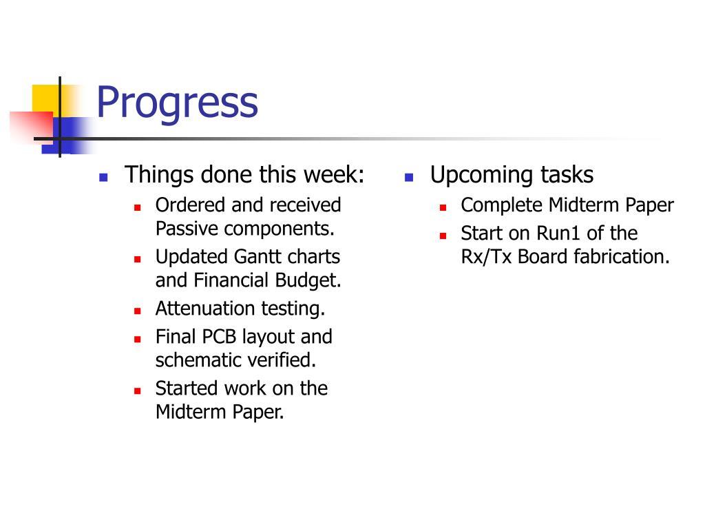 Things done this week: