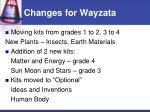 changes for wayzata