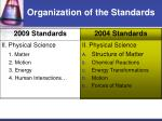 organization of the standards1
