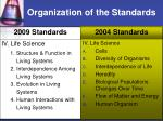organization of the standards3