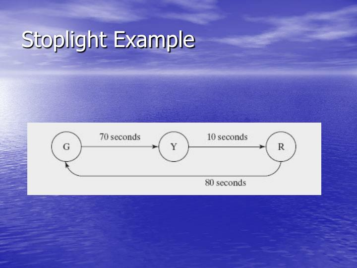 Stoplight Example