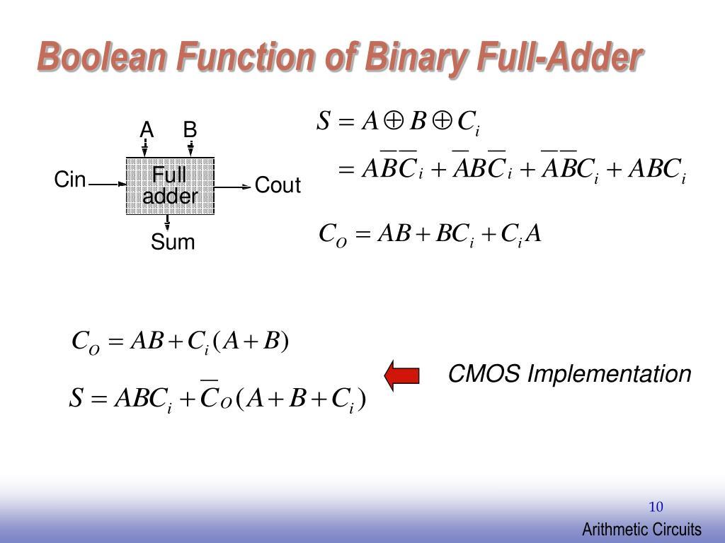 Boolean Function of Binary Full-Adder