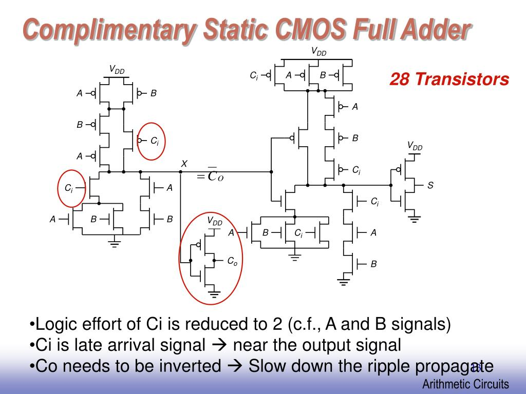 Complimentary Static CMOS Full Adder