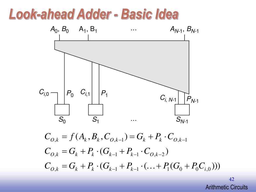 Look-ahead Adder - Basic Idea