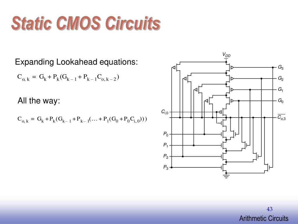 Static CMOS Circuits