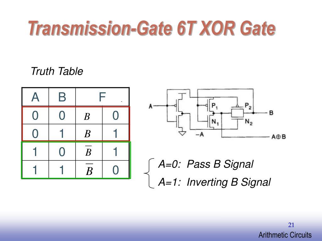 Transmission-Gate 6T XOR Gate