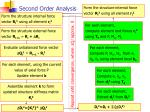 second order analysis3