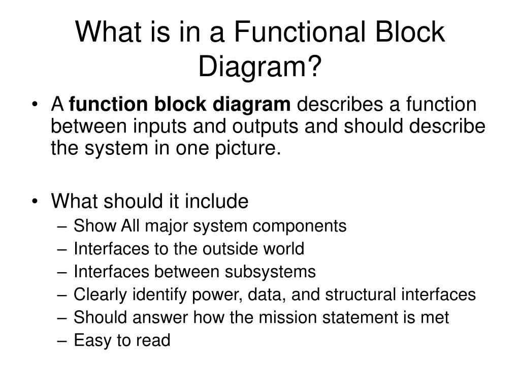 Ppt What Is In A Functional Block Diagram Powerpoint Presentation L