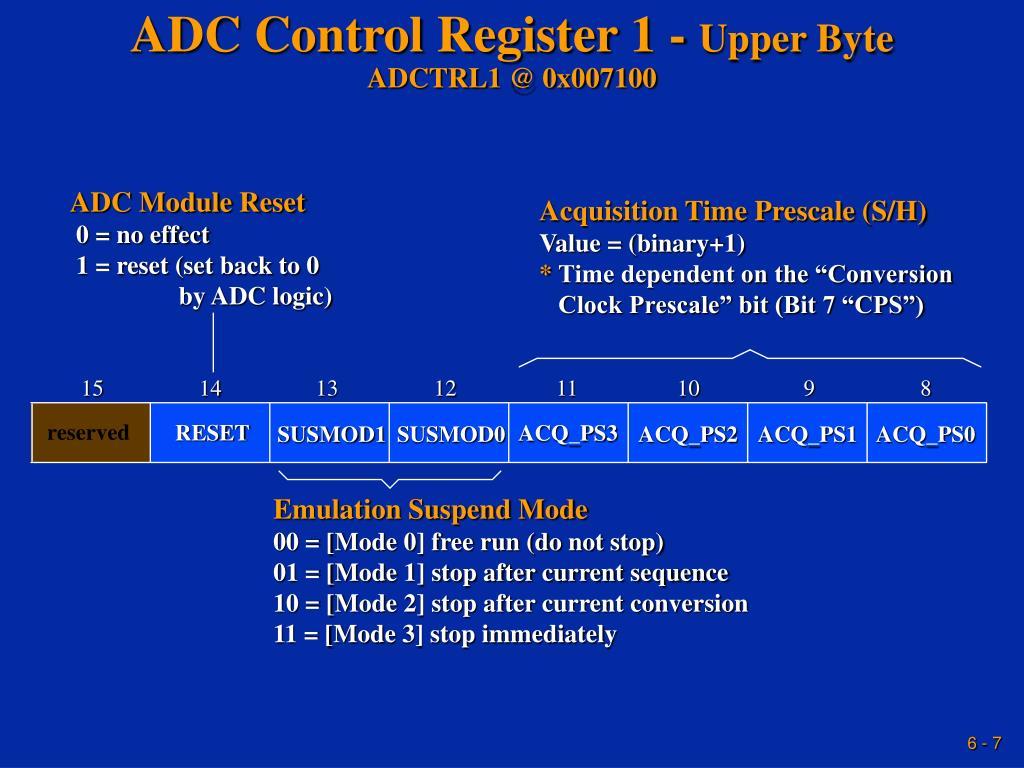 ADC Control Register 1 -