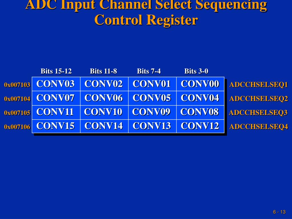 ADC Input Channel Select Sequencing Control Register