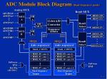 adc module block diagram dual sequencer mode