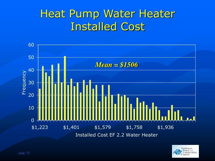 Heat Pump Water Heater Installed Cost