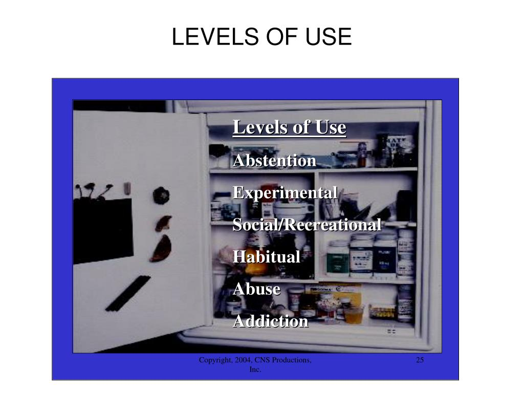 LEVELS OF USE