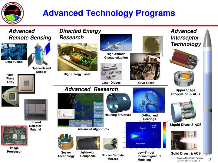 Advanced technology programs