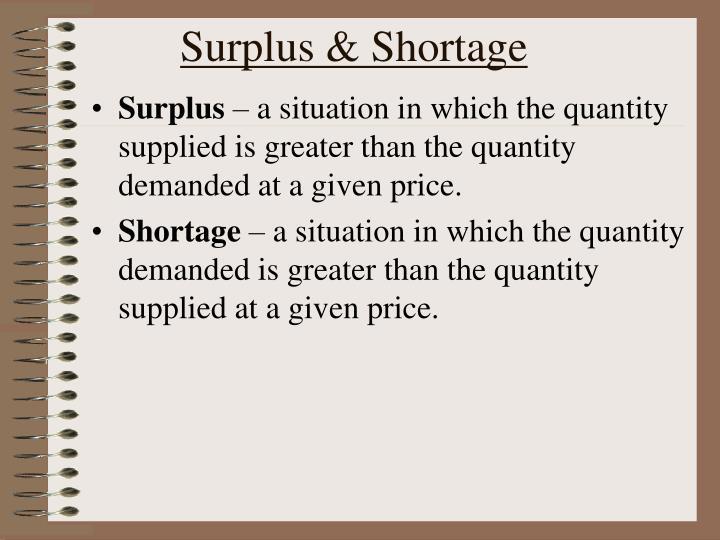 Surplus & Shortage