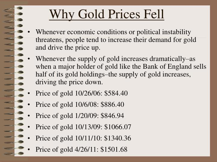 Why Gold Prices Fell