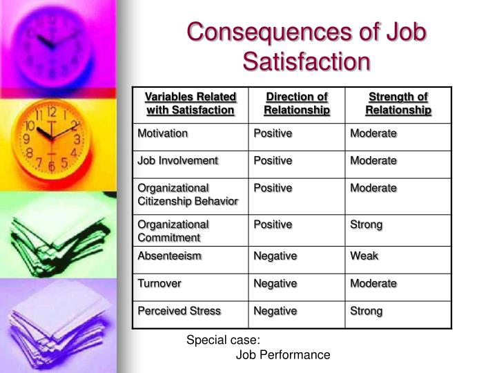 essay on job satisfaction and motivation The theoretical framework of this thesis includes such concepts as leadership, job satisfaction, motivation, rewards and cultural differences the empirical part of the thesis and the questionnaire.