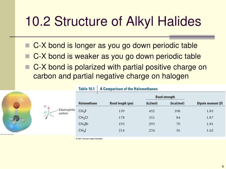 10.2 Structure of Alkyl Halides